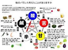 gogyou.jpg